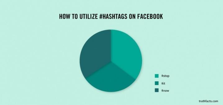 pie chart hashtags