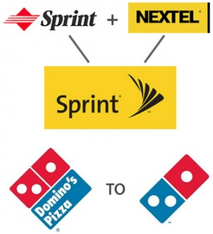 Sprint, Nextel, and Dominos Logo Redesigns