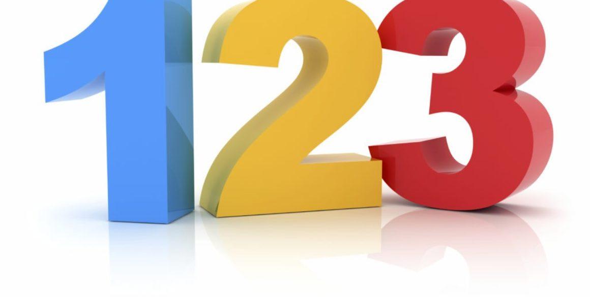 1,2,3 - 3d graphic