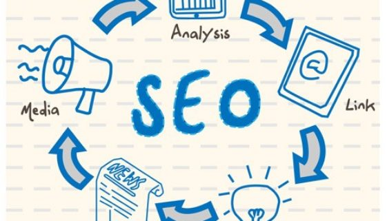 Boosting your SEO