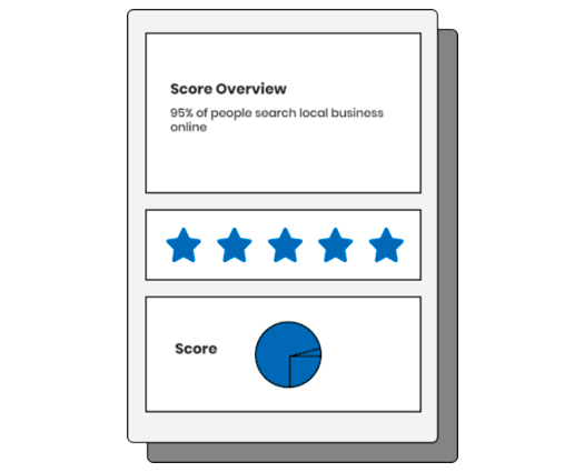 Your Companies Review Report Card
