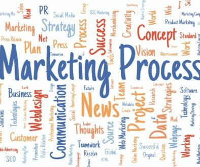 The words Marketing process writen in large blue font, surounded by smaller colored marketing words.